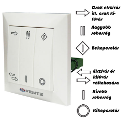 Vents KVR vezérlő panel a hővisszanyerő egységekhez